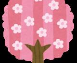 「ドラゴン桜」に学ぶ就労移行☺